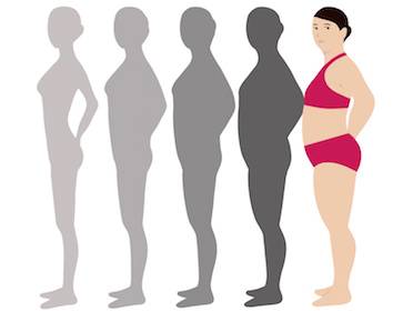 average birth weight loss